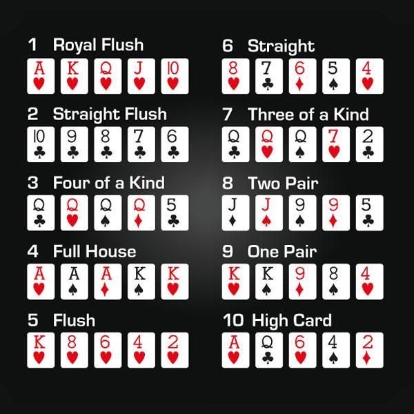 poker waarden handen
